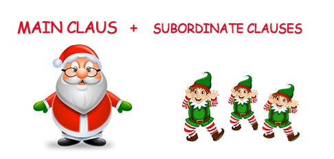 main-and-subordinate-clause